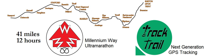 The Millennium Way 2021 banner image